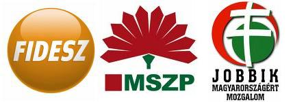 A Fidesz és szocialistákon kivül csak a Jobbik szerezne mandátumot
