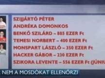 A magyarok védelmében
