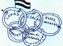 A (magyar) olimpia első két áldozata és az Antall József Tudásközpont, amely inkább terrorközpont