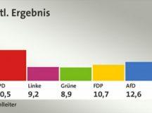 A németek egy új koalíciónak adtak felhatalmazást